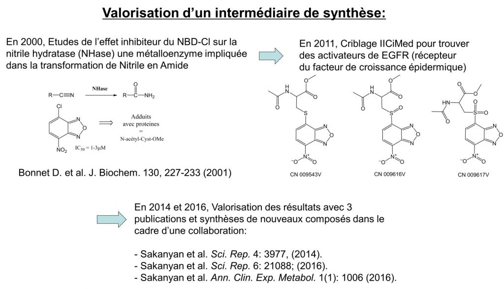 valorization of a synthetic intermediate