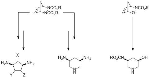 cyclic polyamines